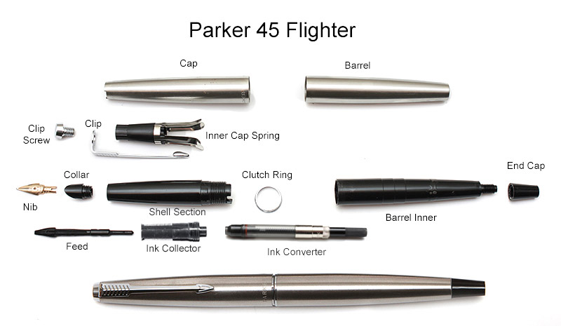 Dating parker 45 flighter